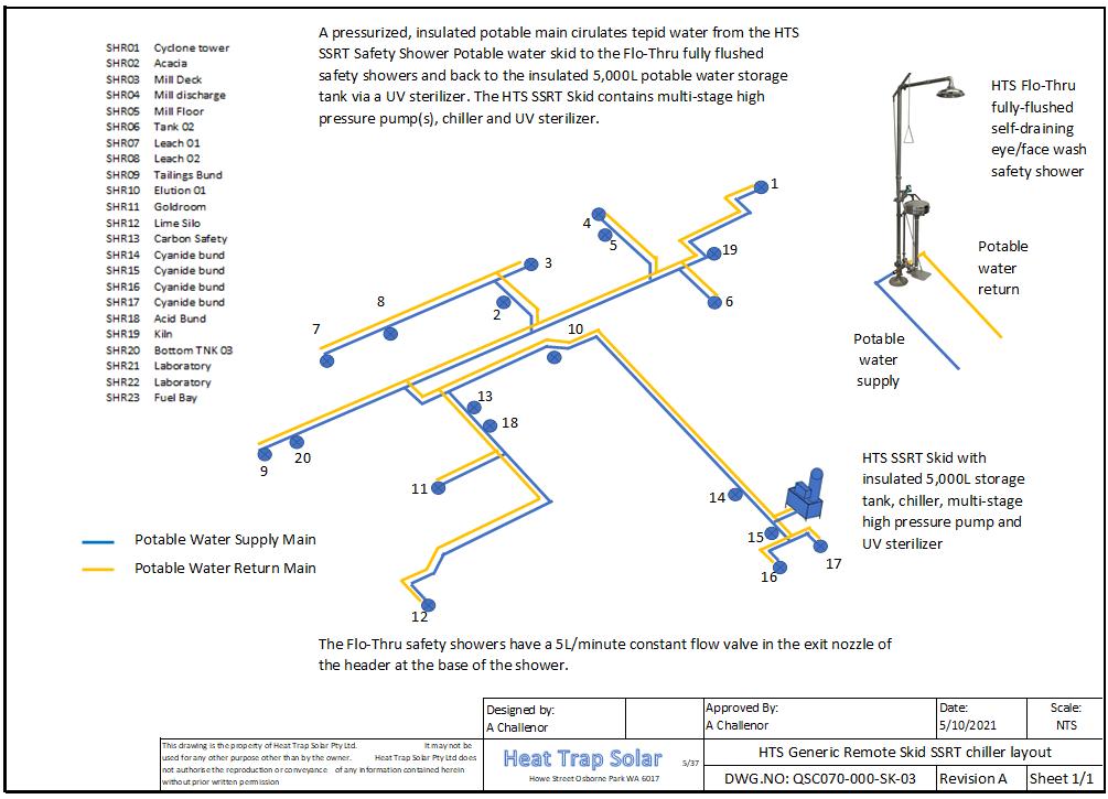 remote skid safety shower recirculation technology chiller layout