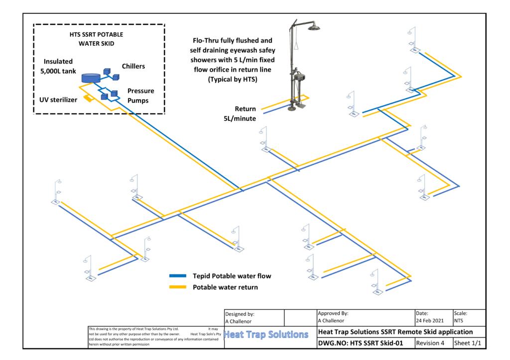 remote skid safety shower recirculation technology remote skid application
